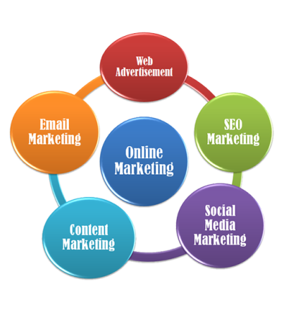 digitalmarketing1